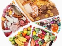 Рынок продуктов питания ОАЭ