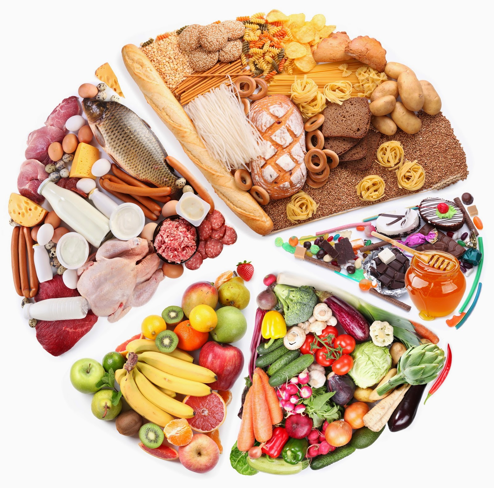 Картинка продуктов питания